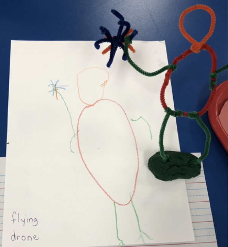 Pipe Cleaner Figures and Drawing Activity